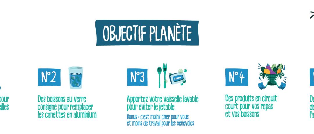 Objectifs Planète
